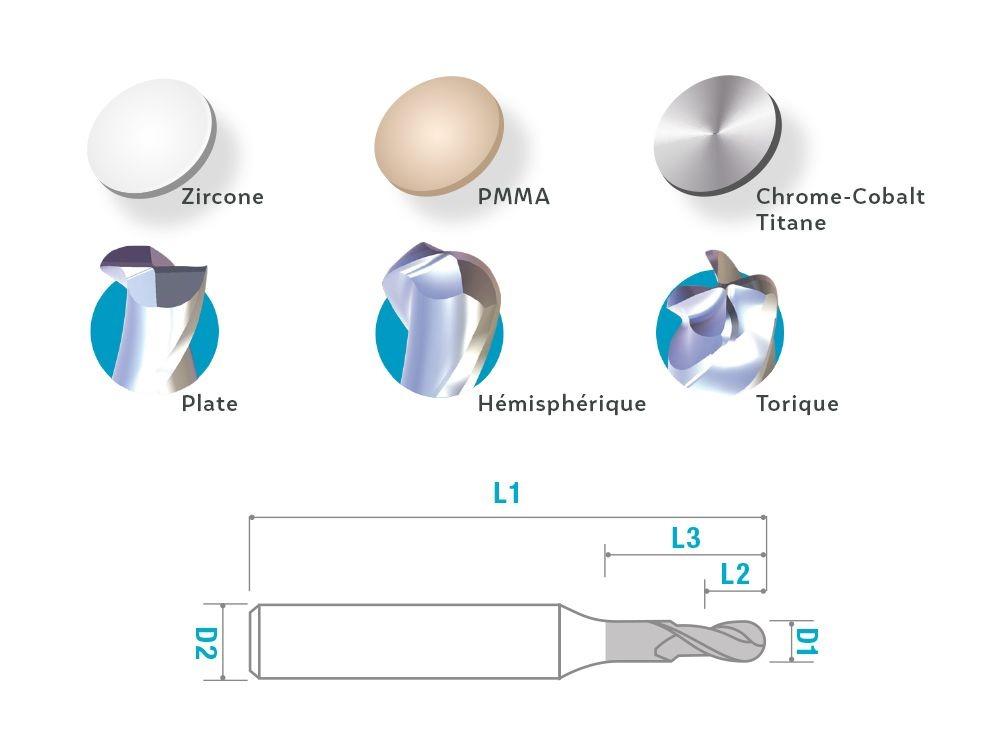 Precxis outils dentaires et medicaux - Fabrication de fraises sur-mesure